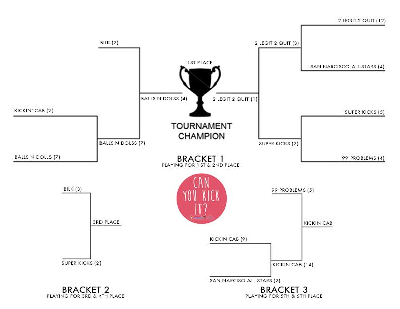 2015 Can You Kick It? - Bracket